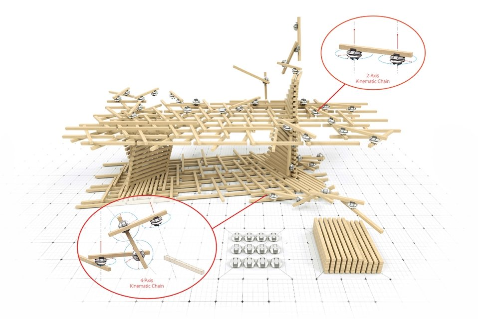 complex-structure-assembly-robot