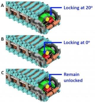 """truck"" lock mechanism"